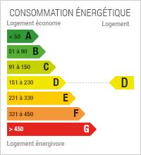 Diagnostic de Performance énergétique de niveau D